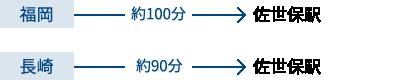 福岡ー約100分ー佐世保駅 / 長崎ー約90分ー佐世保駅